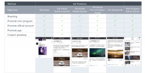 WeChat Marketing options